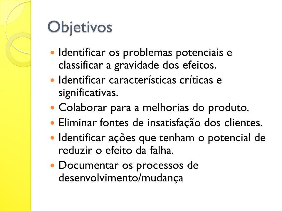 Objetivos Identificar os problemas potenciais e classificar a gravidade dos efeitos. Identificar características críticas e significativas.