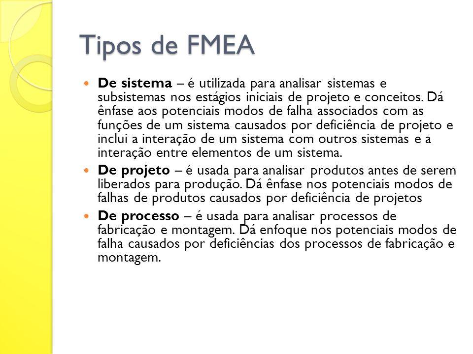 Tipos de FMEA