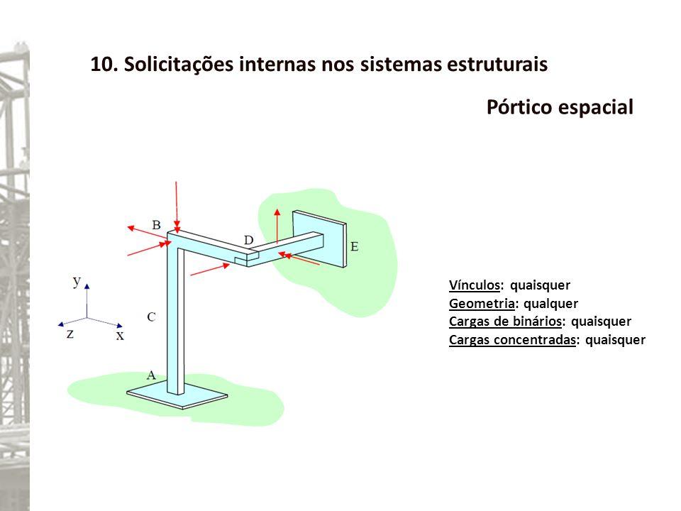 10. Solicitações internas nos sistemas estruturais