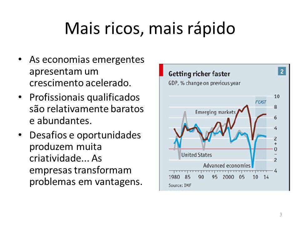 Mais ricos, mais rápido As economias emergentes apresentam um crescimento acelerado.