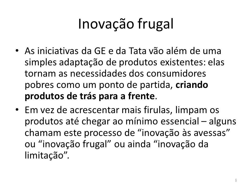 Inovação frugal