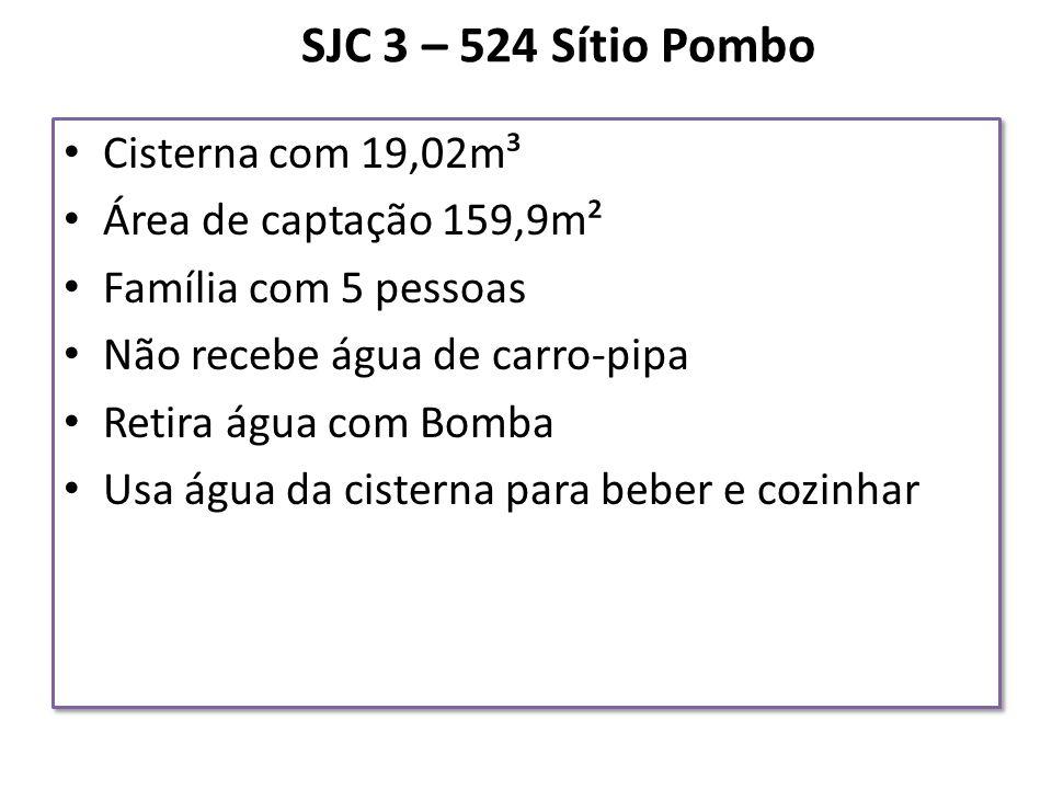 SJC 3 – 524 Sítio Pombo Cisterna com 19,02m³ Área de captação 159,9m²