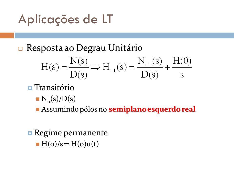 Aplicações de LT Resposta ao Degrau Unitário Transitório