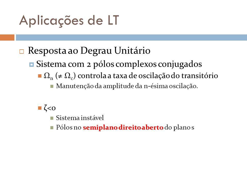 Aplicações de LT Resposta ao Degrau Unitário