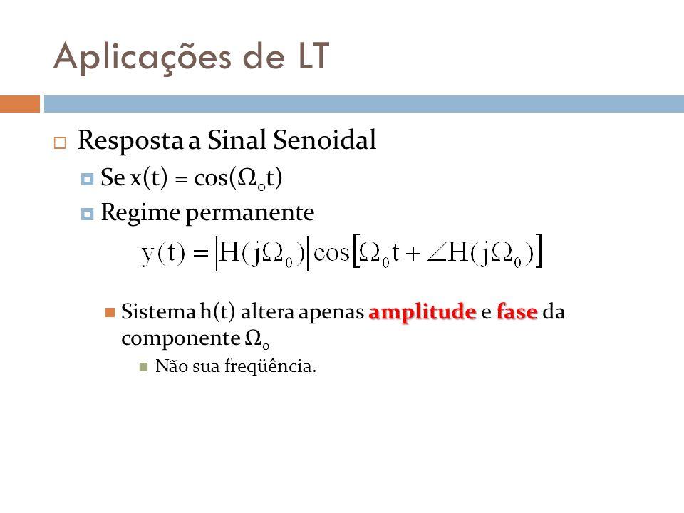 Aplicações de LT Resposta a Sinal Senoidal Se x(t) = cos(Ω0t)