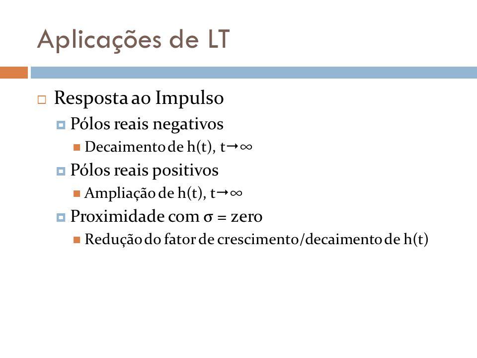 Aplicações de LT Resposta ao Impulso Pólos reais negativos