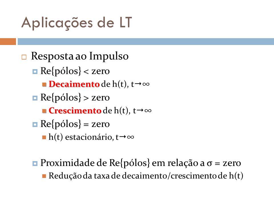 Aplicações de LT Resposta ao Impulso Re{pólos} < zero