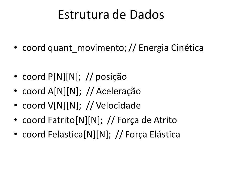 Estrutura de Dados coord quant_movimento; // Energia Cinética