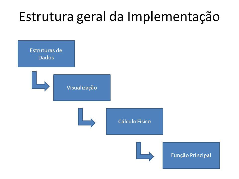 Estrutura geral da Implementação