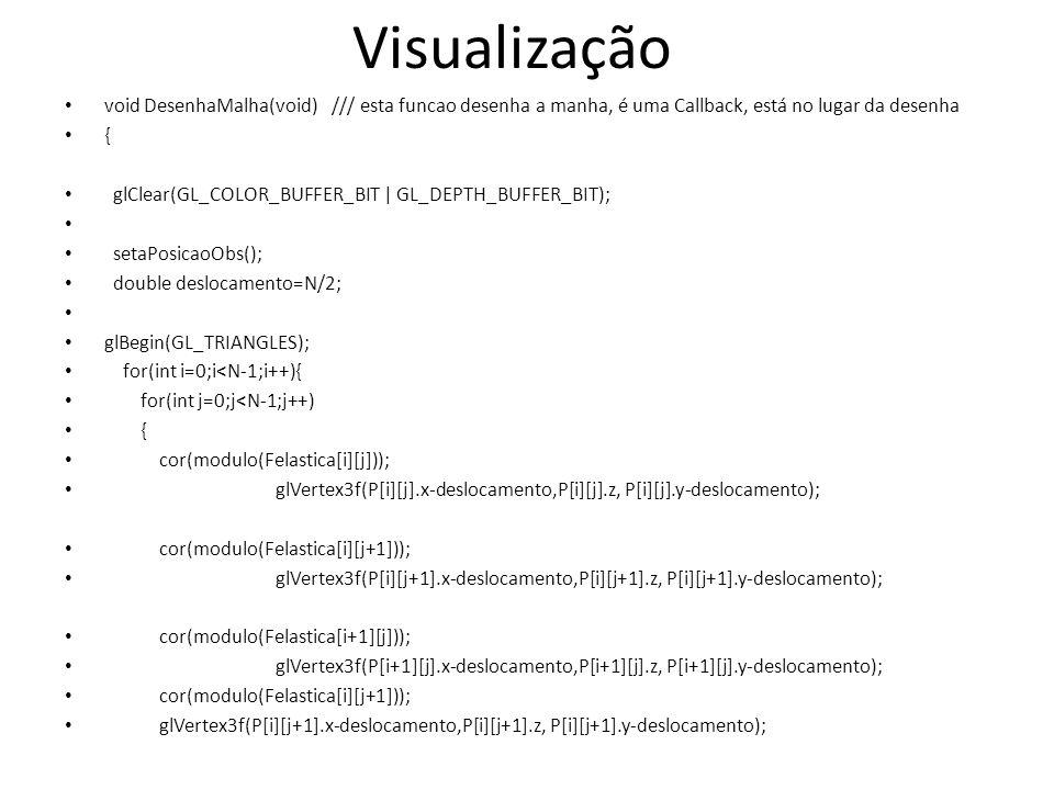 Visualização void DesenhaMalha(void) /// esta funcao desenha a manha, é uma Callback, está no lugar da desenha.