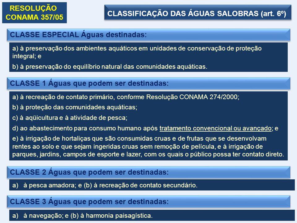 CLASSIFICAÇÃO DAS ÁGUAS SALOBRAS (art. 6º)
