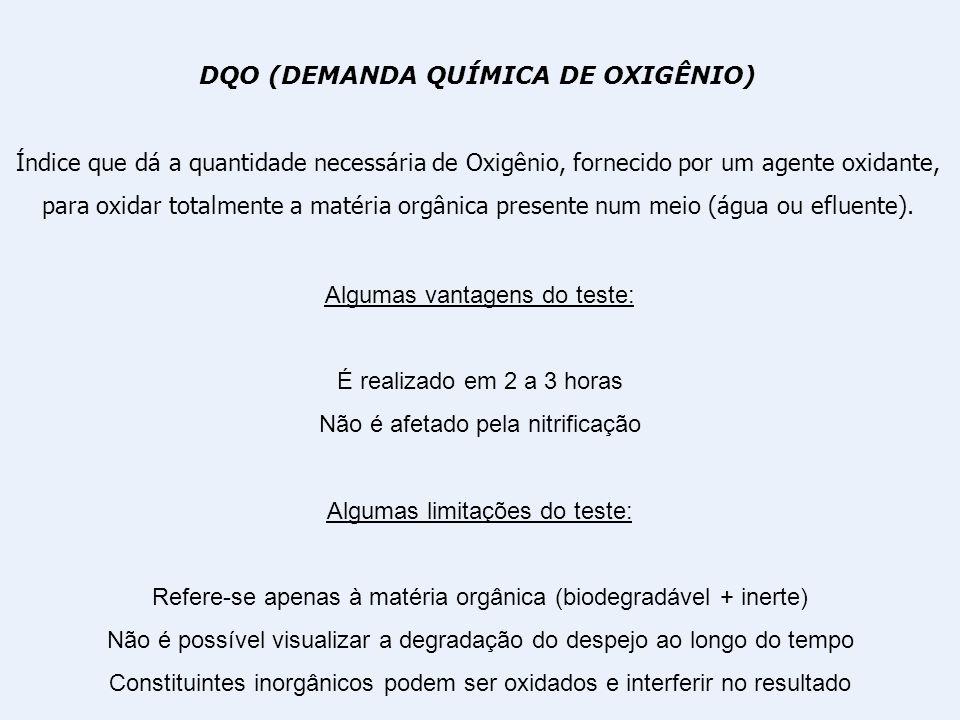 DQO (DEMANDA QUÍMICA DE OXIGÊNIO)