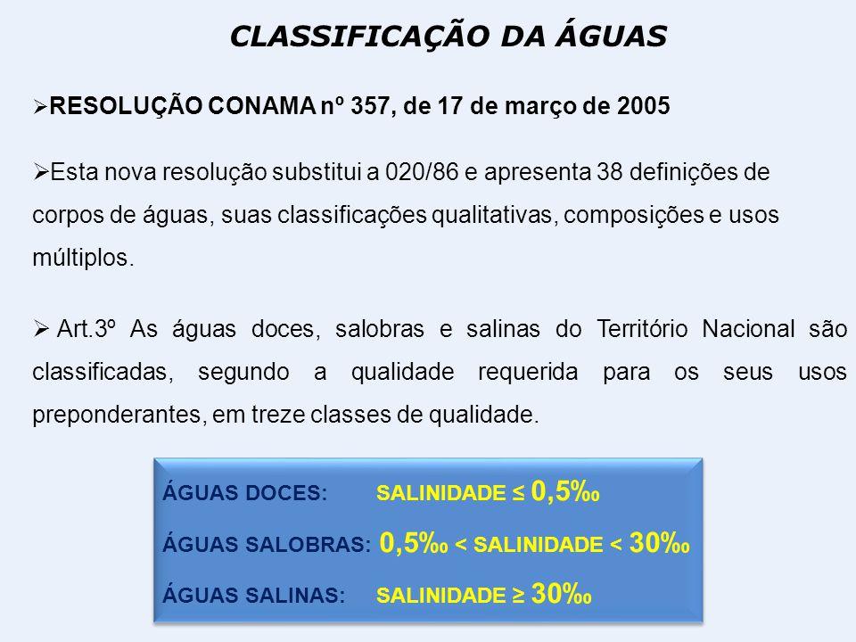 CLASSIFICAÇÃO DA ÁGUAS
