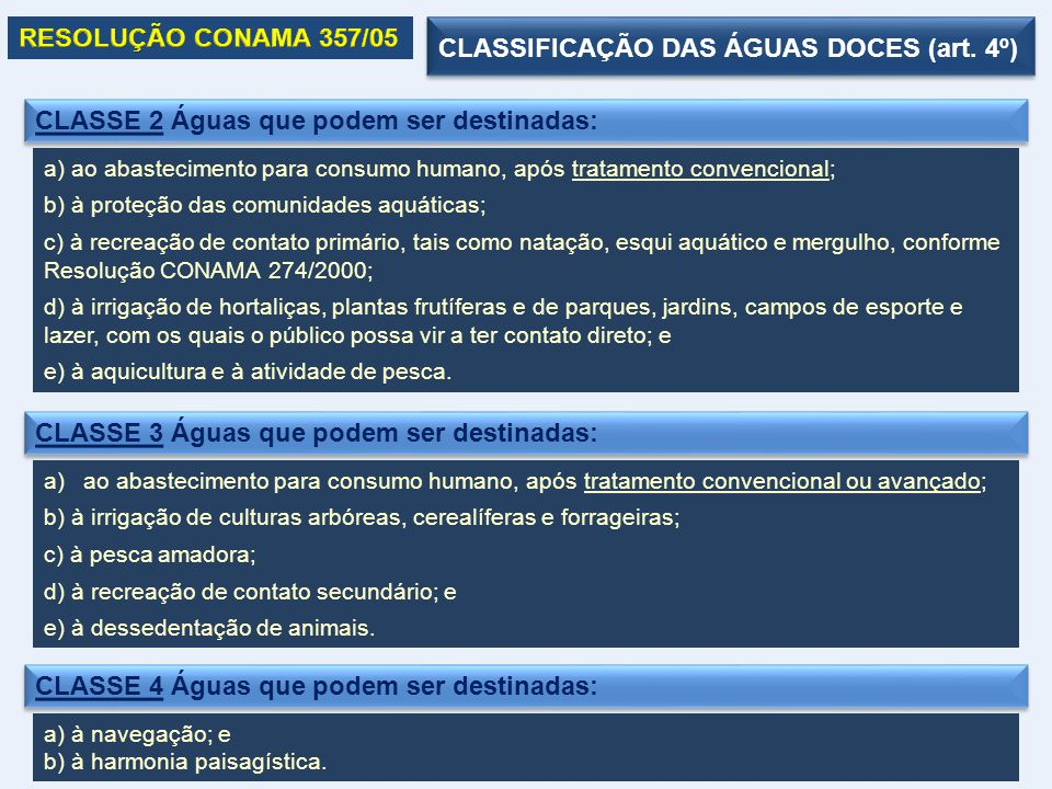 CLASSIFICAÇÃO DAS ÁGUAS DOCES (art. 4º)