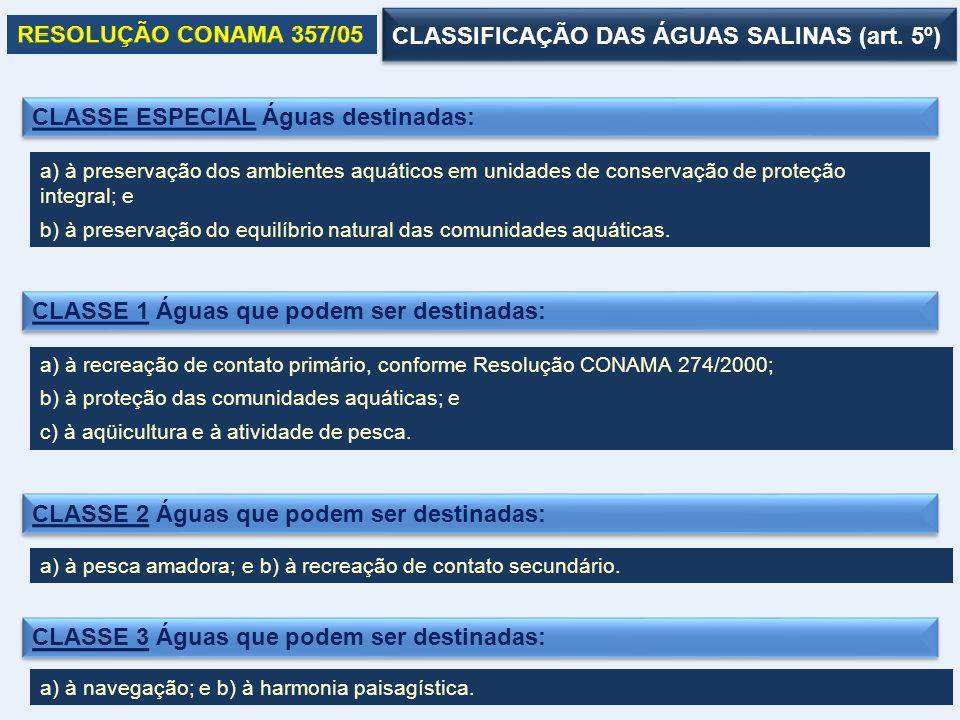 CLASSIFICAÇÃO DAS ÁGUAS SALINAS (art. 5º) RESOLUÇÃO CONAMA 357/05