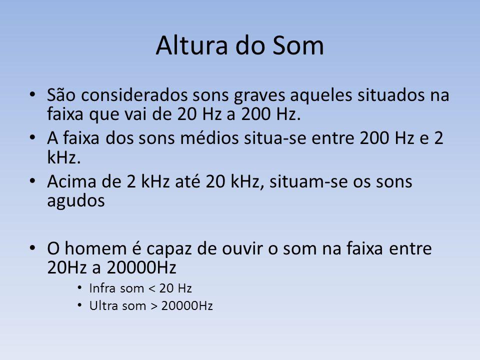 Altura do Som São considerados sons graves aqueles situados na faixa que vai de 20 Hz a 200 Hz.