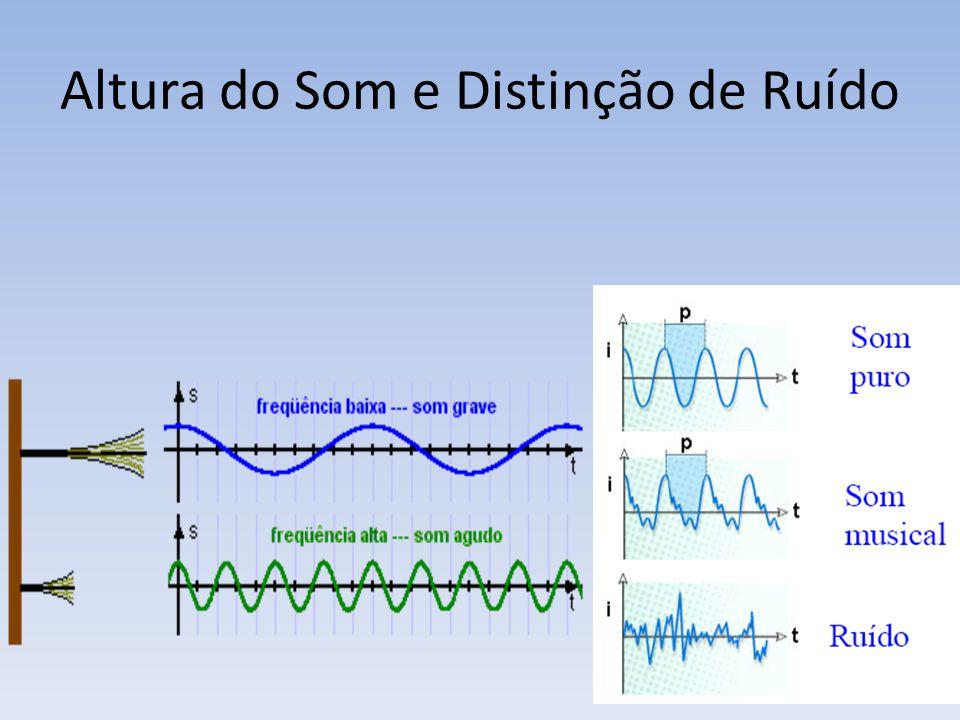 Altura do Som e Distinção de Ruído