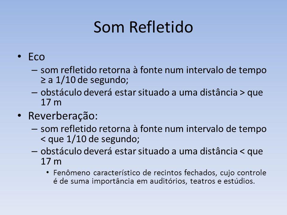 Som Refletido Eco Reverberação: