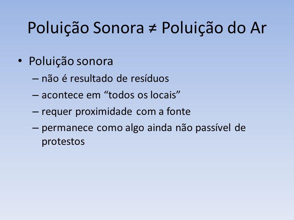 Poluição Sonora ≠ Poluição do Ar