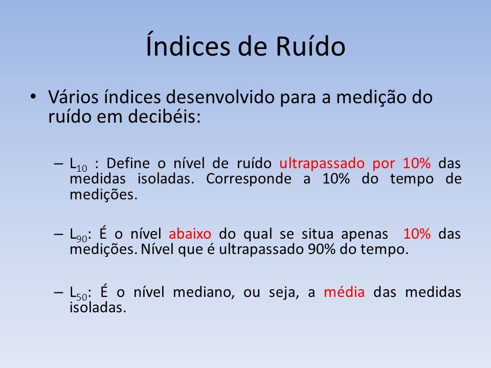 Índices de Ruído Vários índices desenvolvido para a medição do ruído em decibéis: