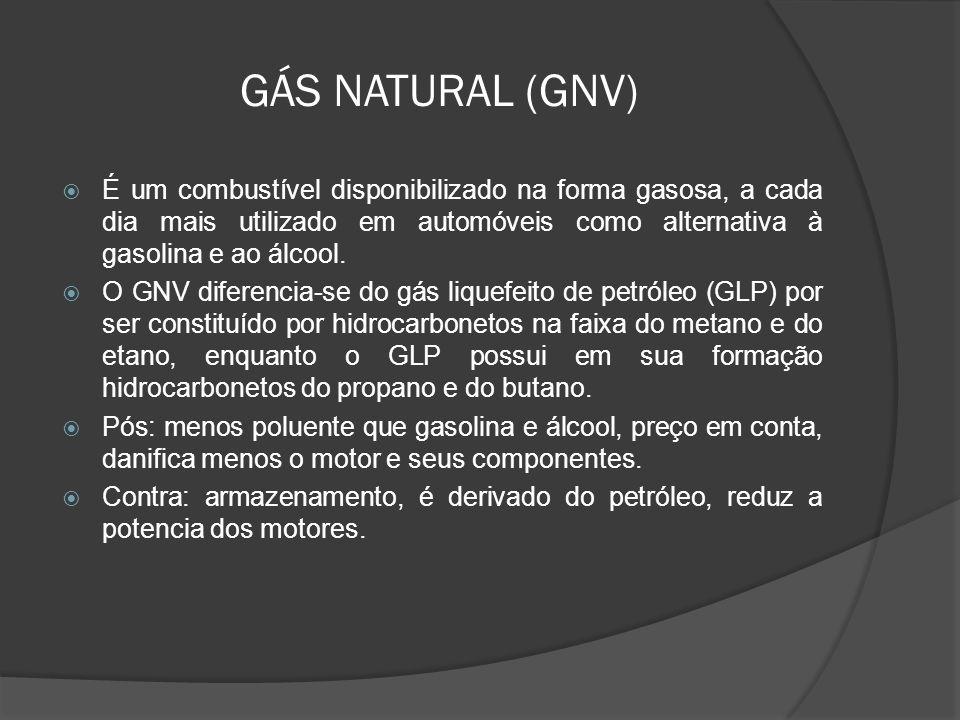 GÁS NATURAL (GNV) É um combustível disponibilizado na forma gasosa, a cada dia mais utilizado em automóveis como alternativa à gasolina e ao álcool.
