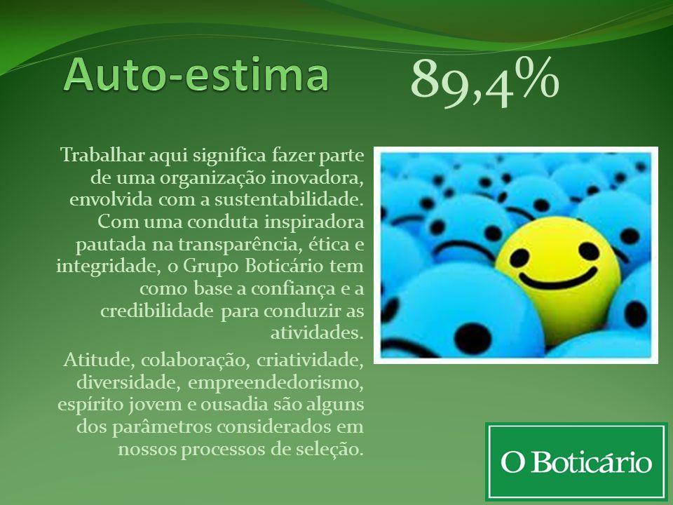 Auto-estima 89,4%