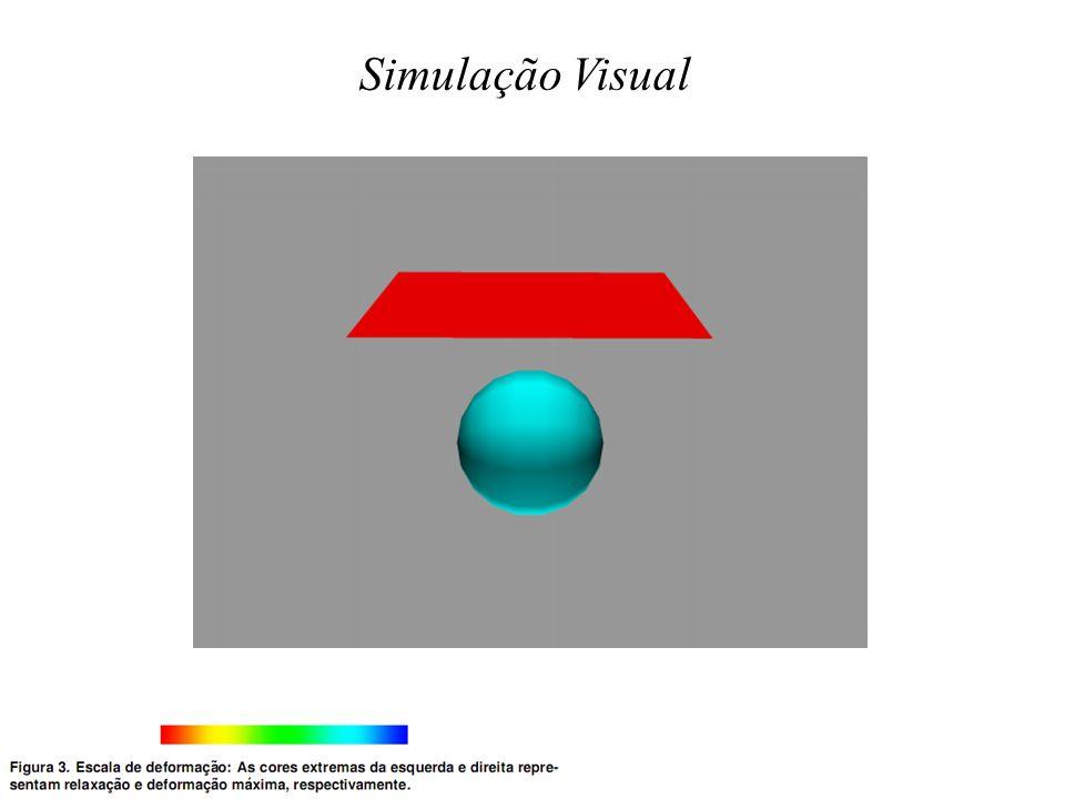 Simulação Visual