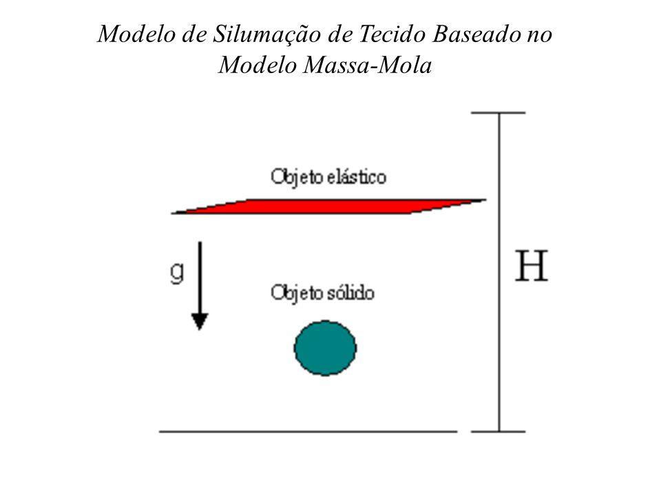 Modelo de Silumação de Tecido Baseado no