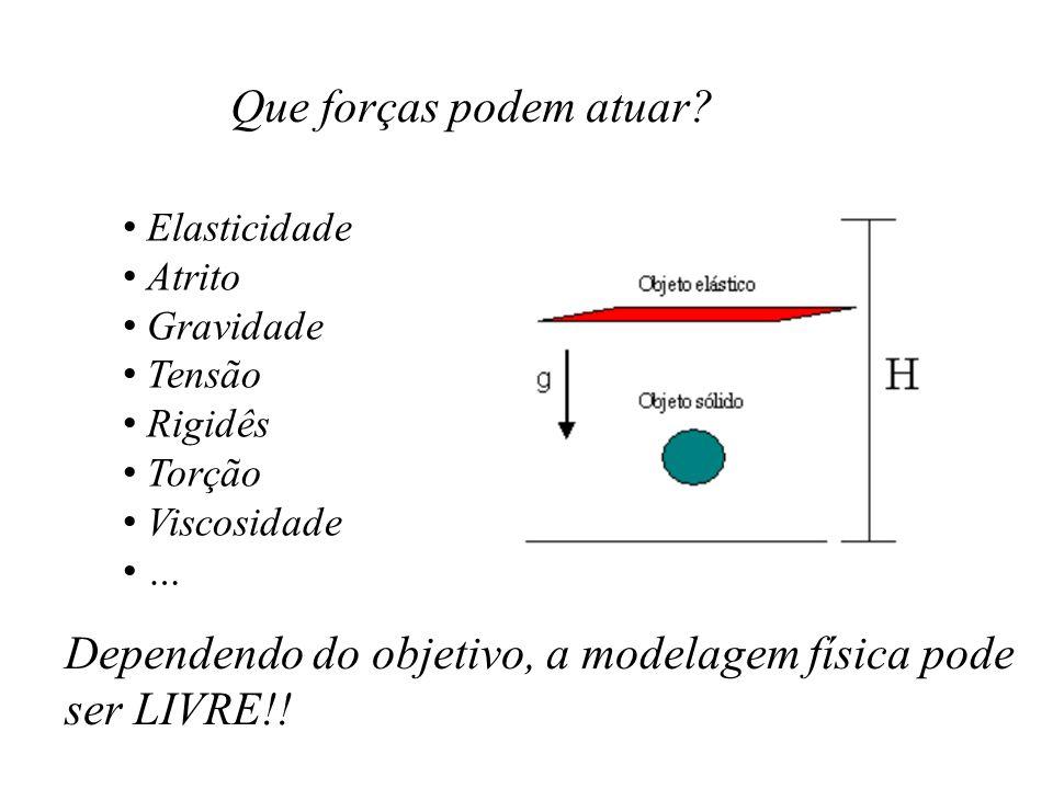Dependendo do objetivo, a modelagem física pode ser LIVRE!!