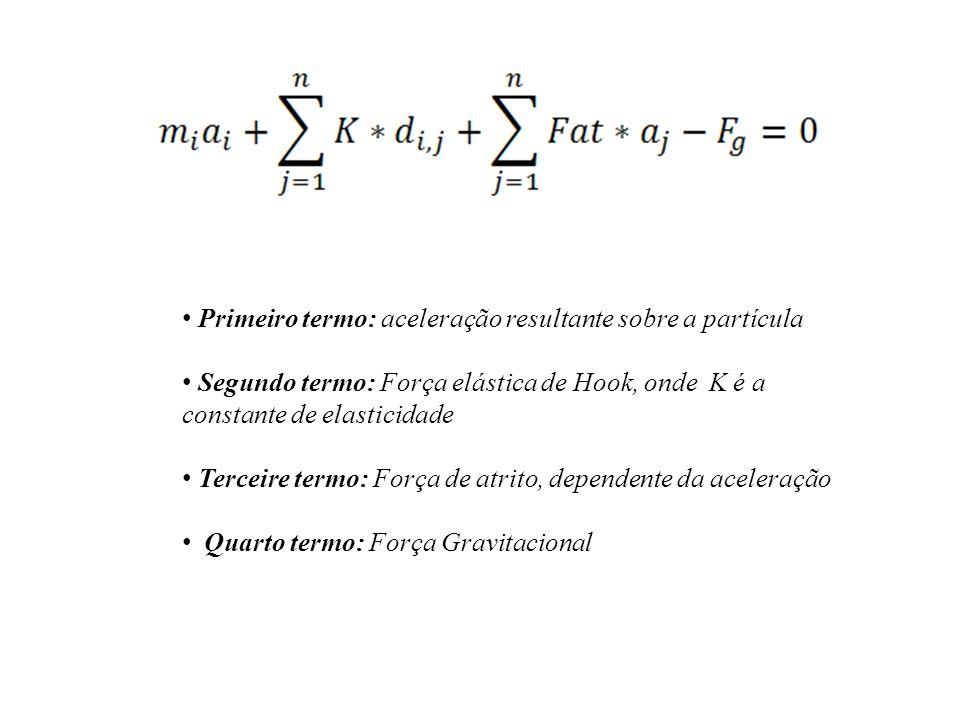 Primeiro termo: aceleração resultante sobre a partícula