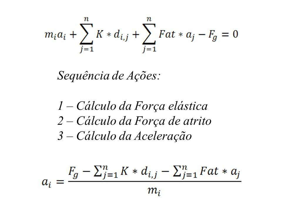 Sequência de Ações: 1 – Cálculo da Força elástica.