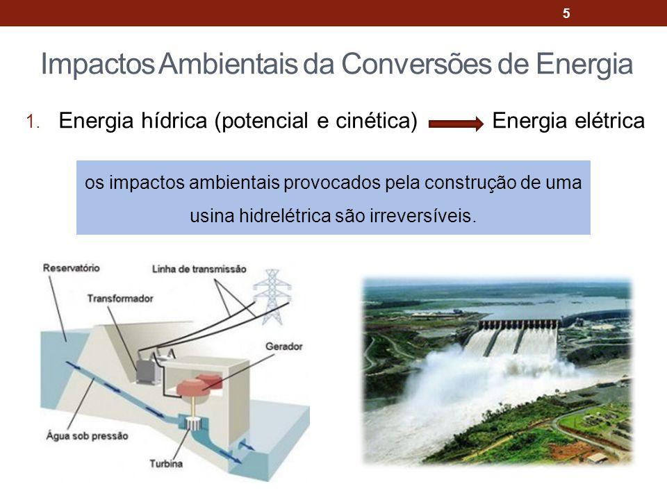 Impactos Ambientais da Conversões de Energia