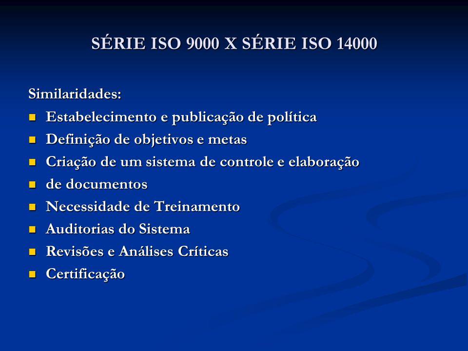 SÉRIE ISO 9000 X SÉRIE ISO 14000 Similaridades:
