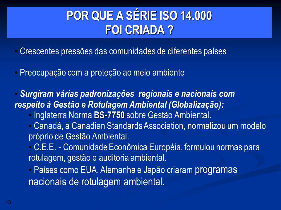 POR QUE A SÉRIE ISO 14.000 FOI CRIADA