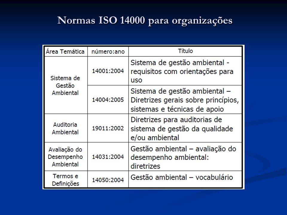 Normas ISO 14000 para organizações