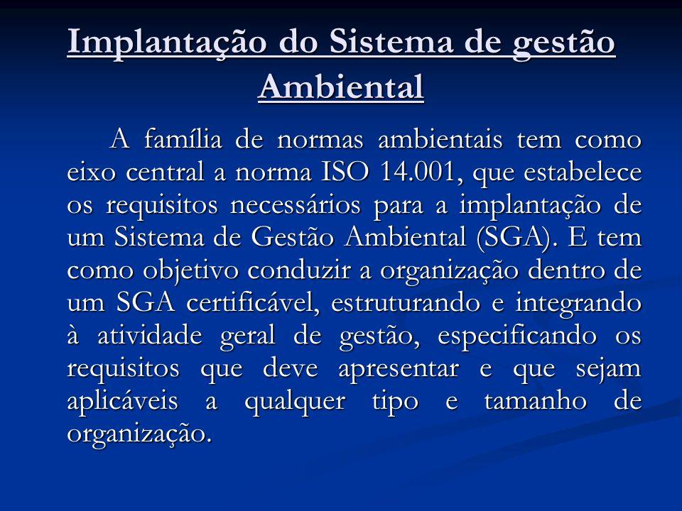 Implantação do Sistema de gestão Ambiental