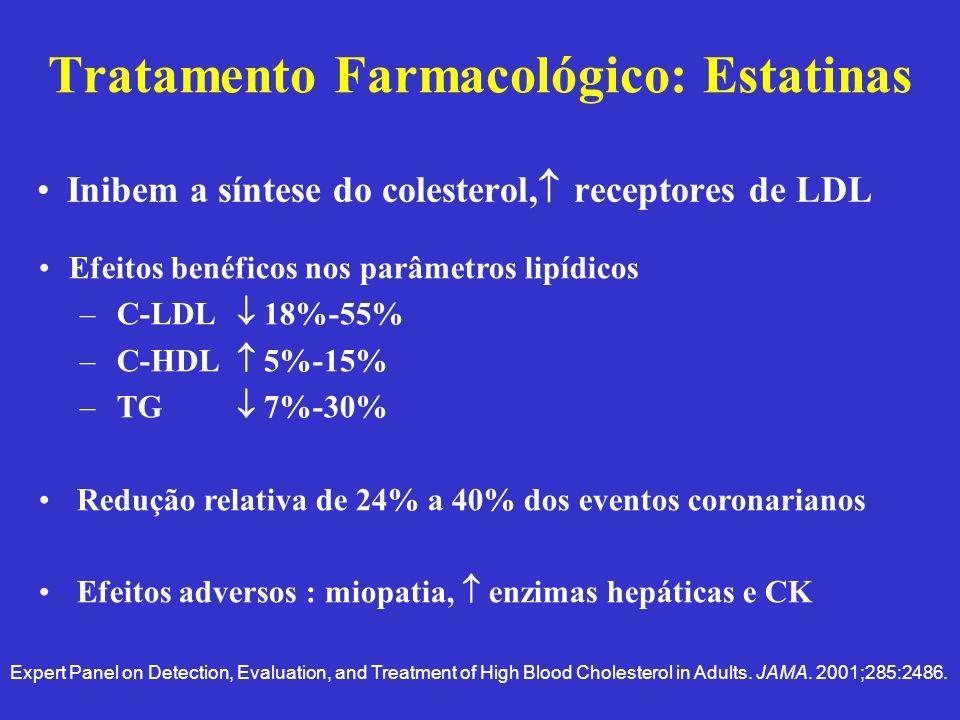 Tratamento Farmacológico: Estatinas