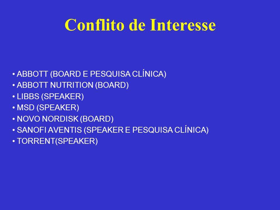 Conflito de Interesse ABBOTT (BOARD E PESQUISA CLÍNICA)