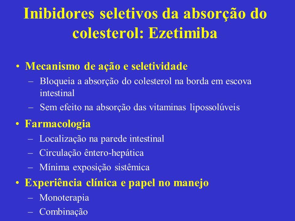 Inibidores seletivos da absorção do colesterol: Ezetimiba