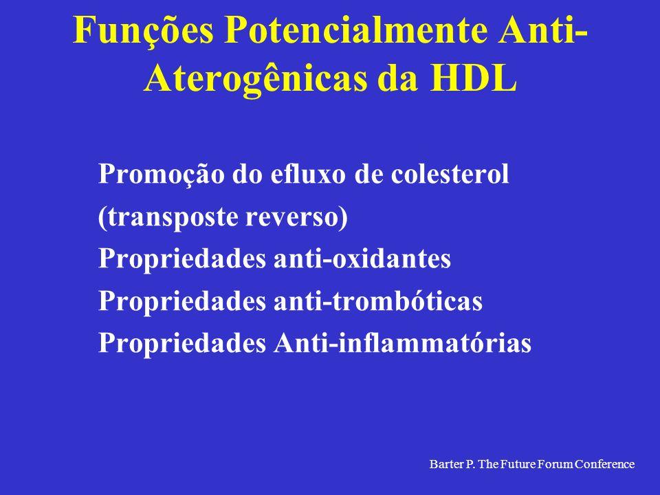 Funções Potencialmente Anti-Aterogênicas da HDL