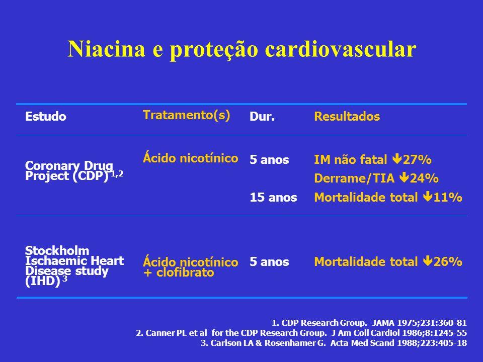 Niacina e proteção cardiovascular