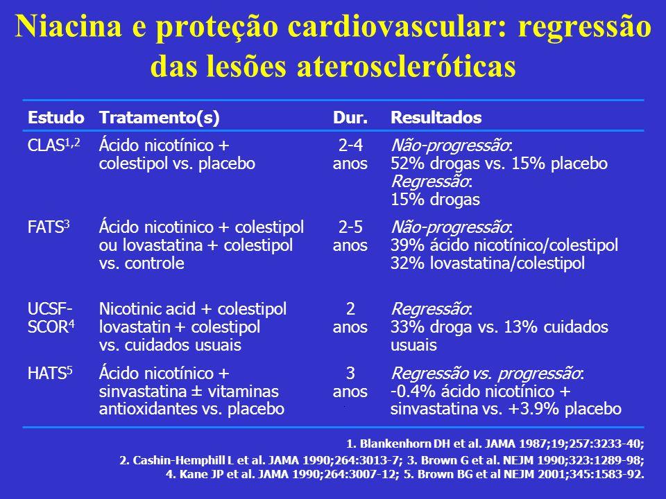 Niacina e proteção cardiovascular: regressão das lesões ateroscleróticas