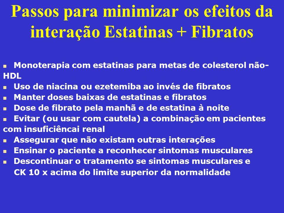 Passos para minimizar os efeitos da interação Estatinas + Fibratos