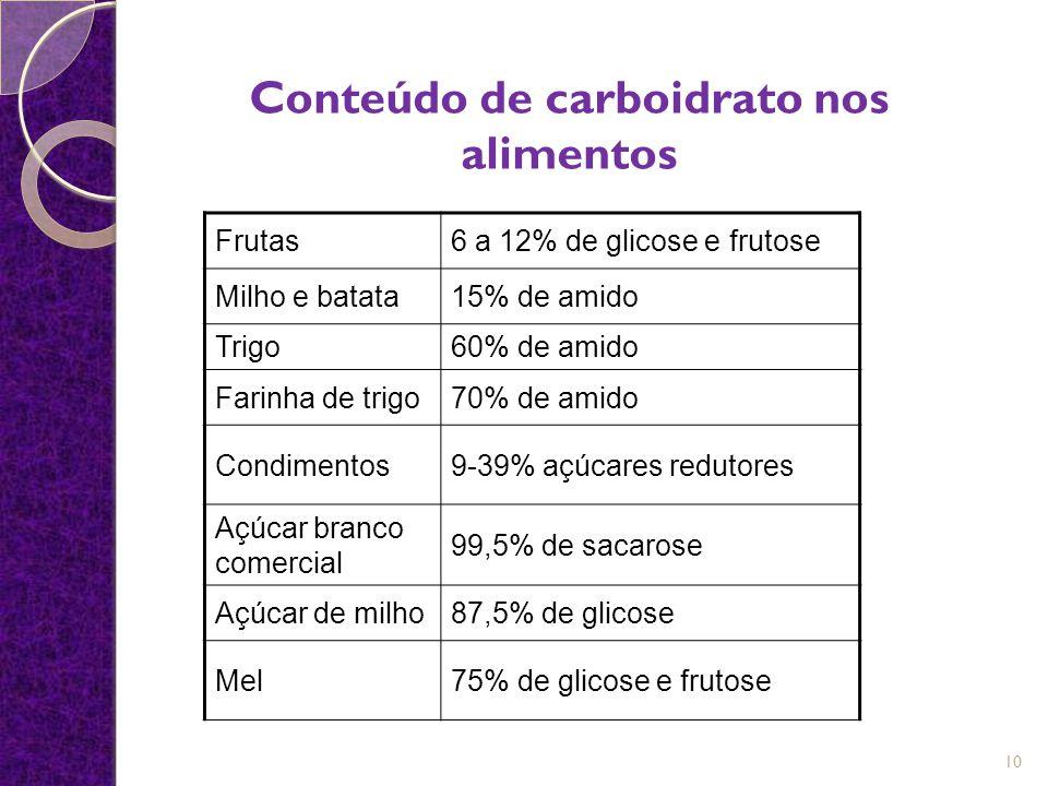 Conteúdo de carboidrato nos alimentos