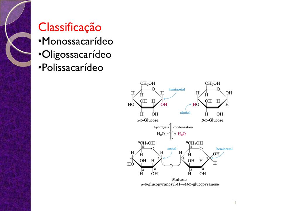 Classificação Monossacarídeo Oligossacarídeo Polissacarídeo