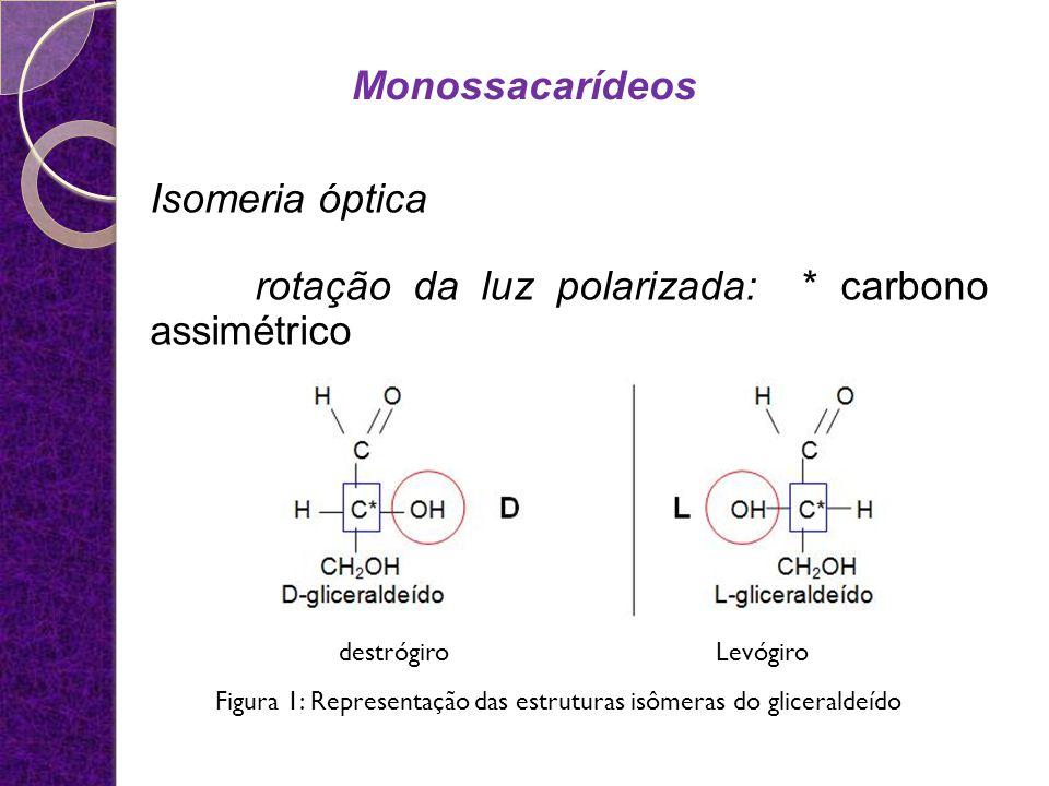rotação da luz polarizada: * carbono assimétrico