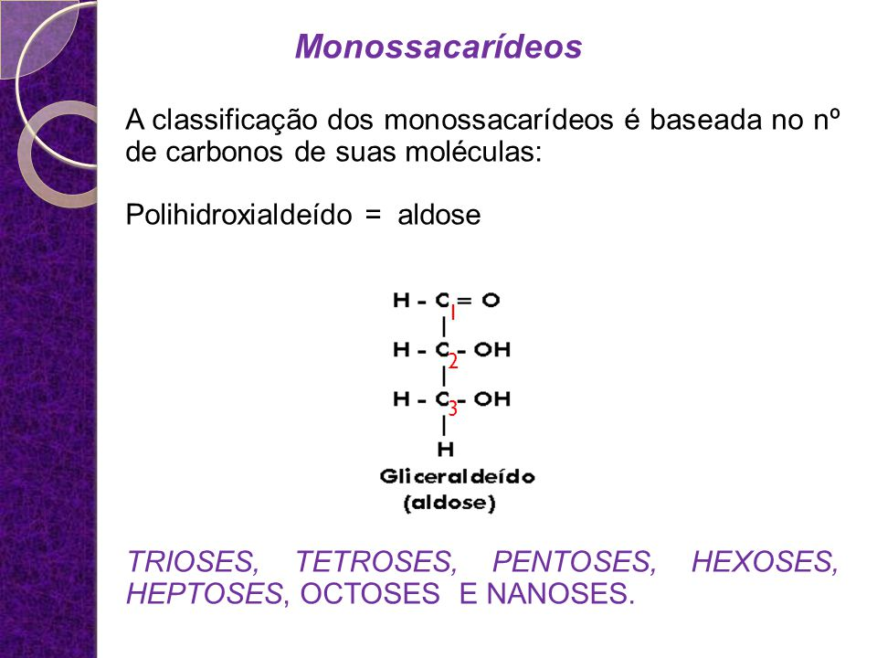Monossacarídeos A classificação dos monossacarídeos é baseada no nº de carbonos de suas moléculas: Polihidroxialdeído = aldose.