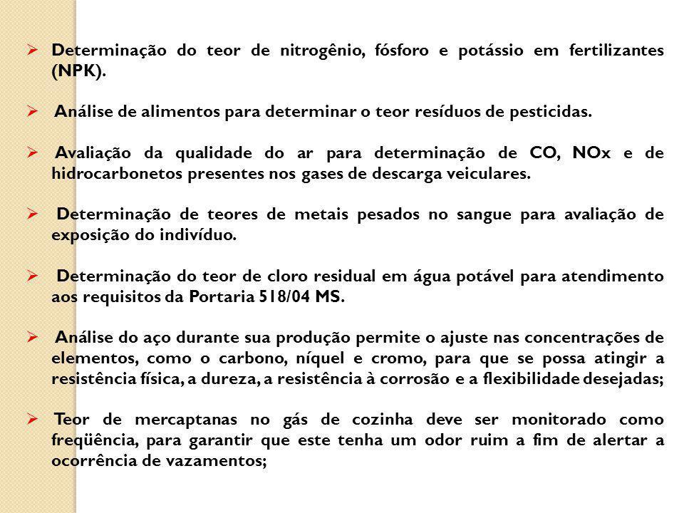 Determinação do teor de nitrogênio, fósforo e potássio em fertilizantes (NPK).