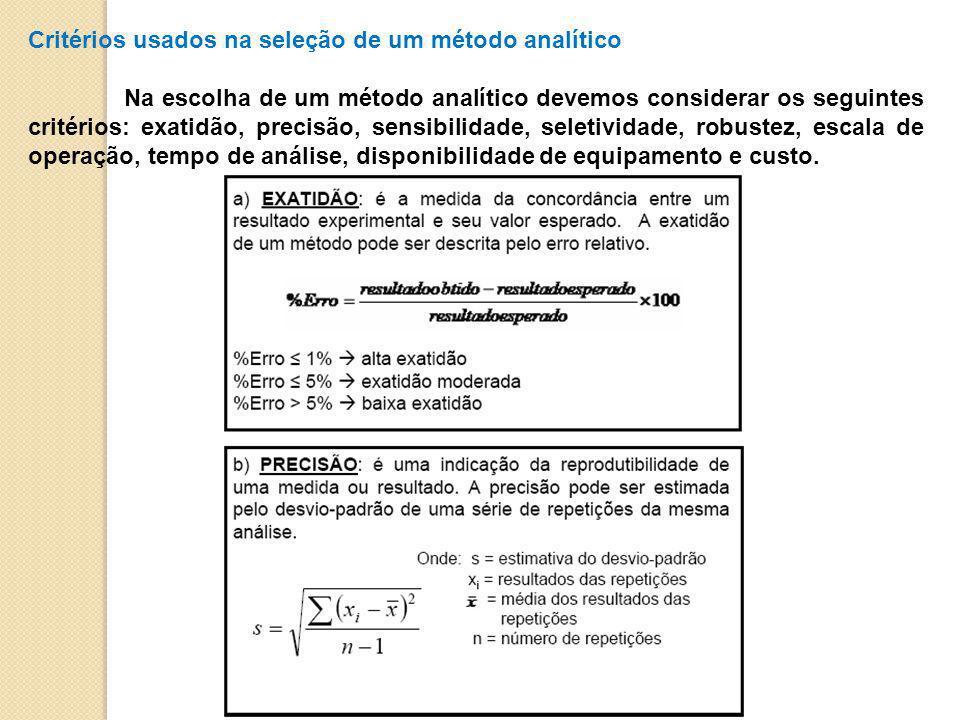 Critérios usados na seleção de um método analítico