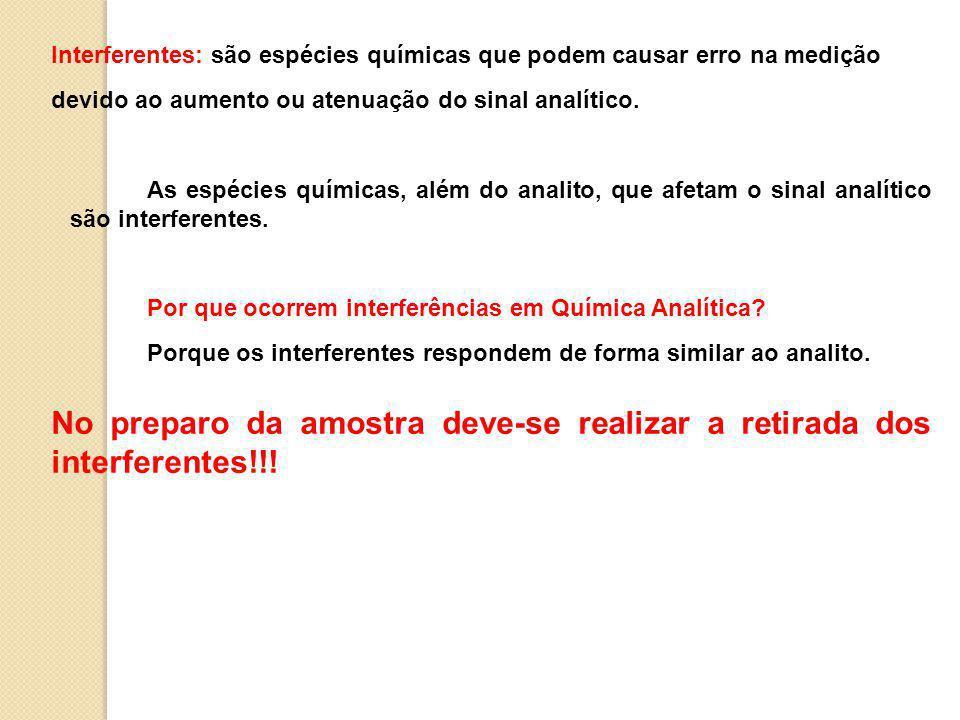 No preparo da amostra deve-se realizar a retirada dos interferentes!!!